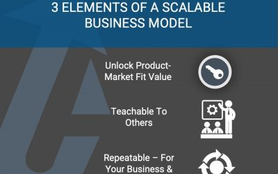 The 3 Elements of a Scalable Business Model